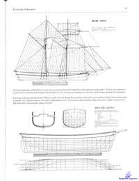 MacGregor D.R. The Schooner. Its Design and Development from 1600 to the Present