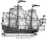 Орёл. Первый русский двухпалубный военный корабль. 1669