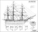 Constitutchion, USS, 1797