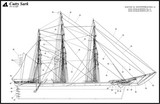 Cutty Sark, Clipper, 1869